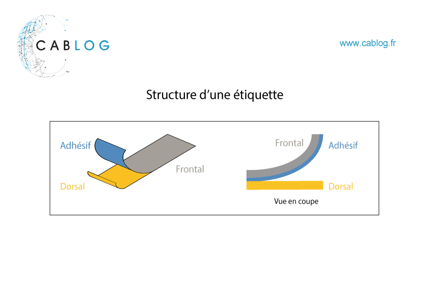 Schema d une etiquette cablog fr